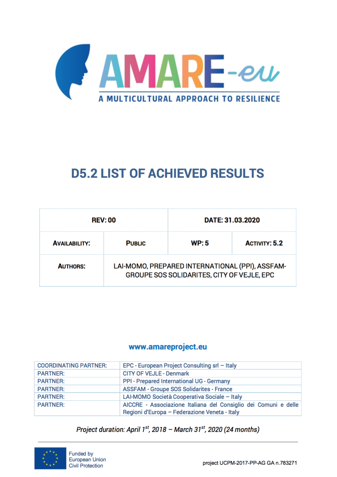 AMARE-EU List of results